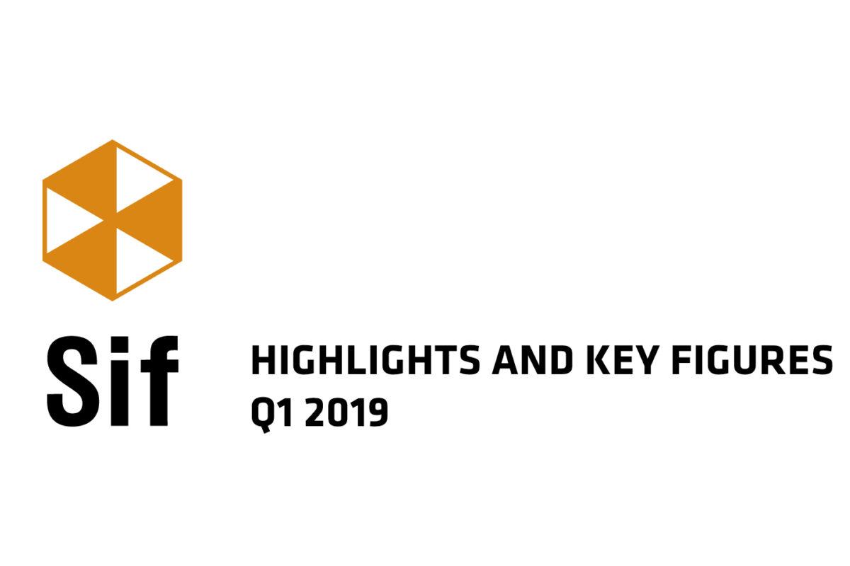 Highlights Key Figures Q12019